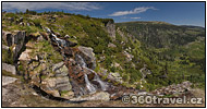 Play virtual tour - Pancava Waterfall