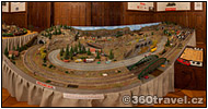 Play virtual tour - Model Railway Museum